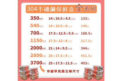 保鮮專家 不鏽鋼保鮮盒 經典五件組 (350+700+1150+2000+3700)